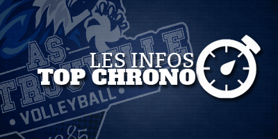 Opération chocolat, Lion´s Club, Intraclub